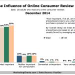 Review-Ratings-Dec2014