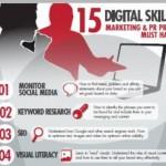 15 skills post image