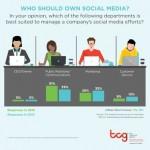PR social infog