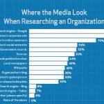 media-survey-2016-featured