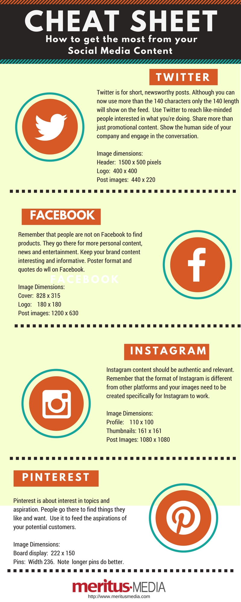 how to repurpose content for social media cheat sheet