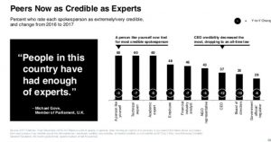 trust barometer experts