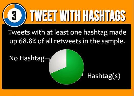 quant 2 hashtags
