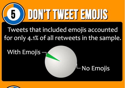 quant 5 emojis