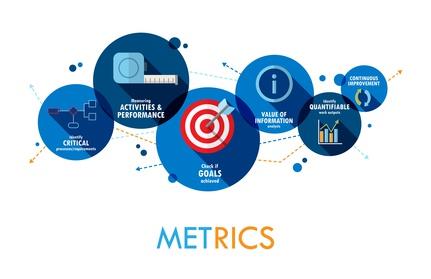 METRICS Flat Vector Icons