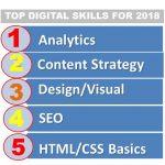 digital skills 2018