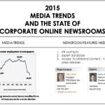 2015 Media Trends Infog 1
