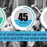 SMB Social Media Use