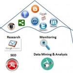 Digital PR strategy iceberg