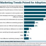 B2C-Influencer-Marketing-Trends-in-2018-Jan2018